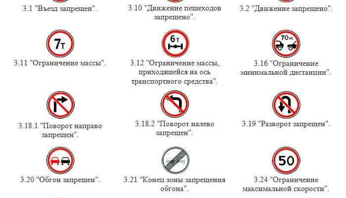interesnye fakty o pravilah dorozhnogo dvizheniya