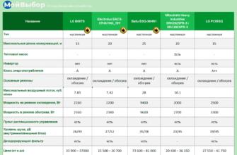 rejting split sistem kraft pyaterka luchshih