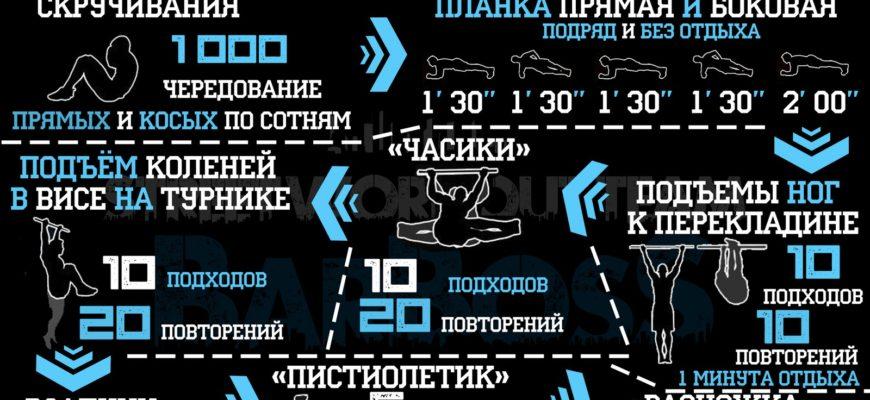 vorkaut trenirovki programma i rekomendaczii dlya novichkov